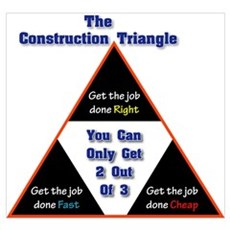 Construction Triangle Framed Print