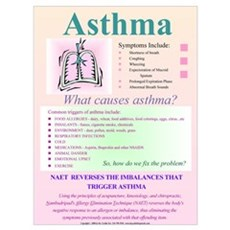 Small Asthma for NAET Poster