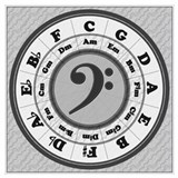 Bass clef circle of fifths Posters