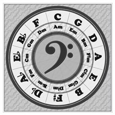 Bass Clef Circle of Fifths Canvas Art