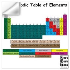 Color Enhanced Periodic Table Wall Decal