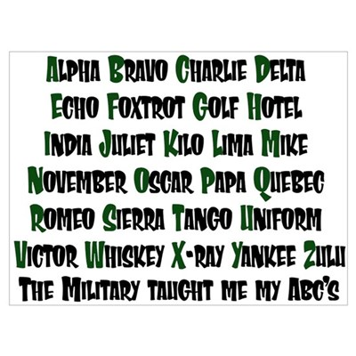Military Alphabet Poster