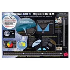 Exploring the EARTH-MOON System