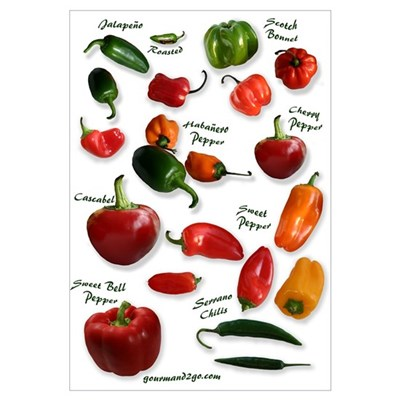 Hot Chili Peppers Framed Print