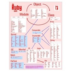 The Ruby Core<br>(tentative image) Poster