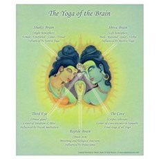 Yoga of Brain Teaching Poster