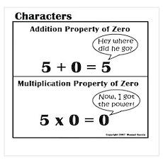 PROPERTIES OF ZERO in Additio Poster