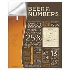Beer by the Numbers Wall Decal