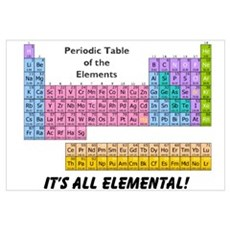 It's All Elemental Poster
