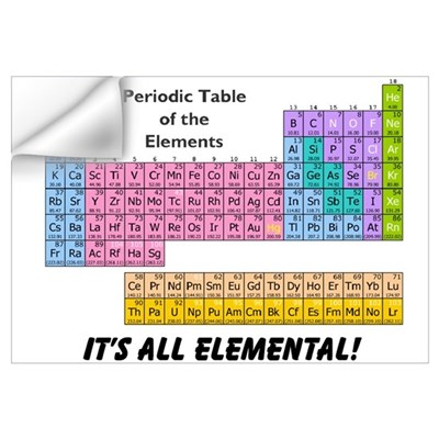 It's All Elemental Wall Decal