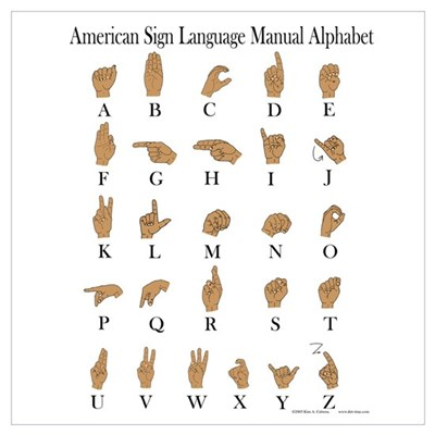 Sign Language Alphabet Framed Print