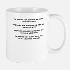 How a Degree Effects your way Mug