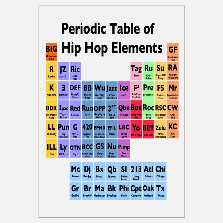 Hip Hop Wall Decor