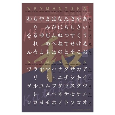 Japanese KANA Chart w/stroke order Poster