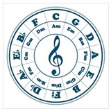 Bass clef circle of fifths Framed Prints