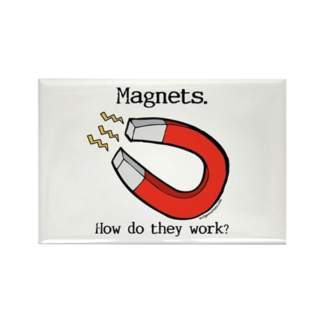Magnets, how do they work Rectangle Magnet