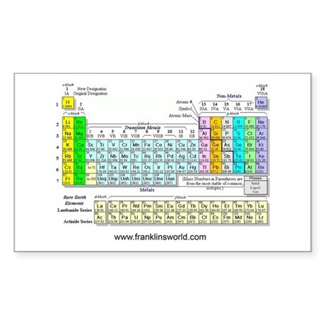 periodic table decal by franklindesigns - Periodic Table Autistic