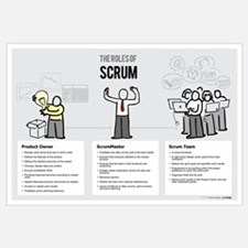 The Roles of Scrum (Male ScrumMaster)