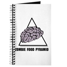 Zombie Food Pyramid Journal