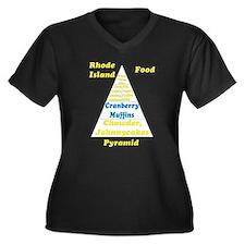 Rhode Island Food Pyramid Women's Plus Size V-Neck