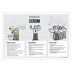 Roles of Scrum (Female ScrumMaster) Canvas Art