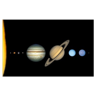 Solar System to Scale Mini Astronomy Print Poster