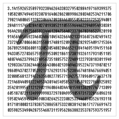 Pi by the Numbers Canvas Art