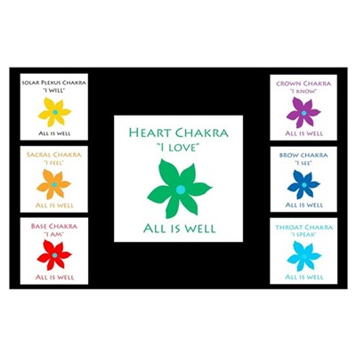 Rainbow Chakra Flower Meditation Wall Art Poster