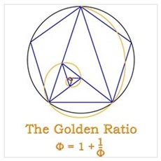Golden Ratio - triangles Poster