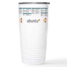 Ubuntu Reference Travel Mug