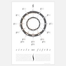 Unique Circle of fifths Wall Art