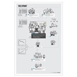 Scrum Framed Prints