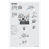Scrum Posters