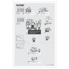 The Sprint (Male ScrumMaster) Poster