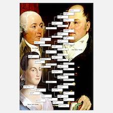 John Q. Adams Genealogy