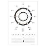 Circle of fifths Framed Prints
