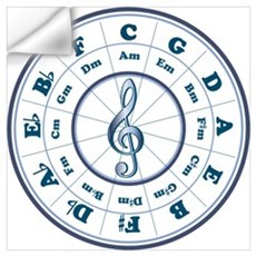New Blue Circle of Fifths Wall Decal