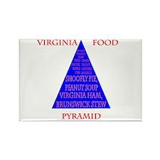 Virginia Food Pyramid Rectangle Magnet
