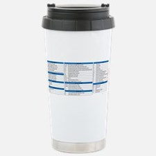 Cute Unix Travel Mug