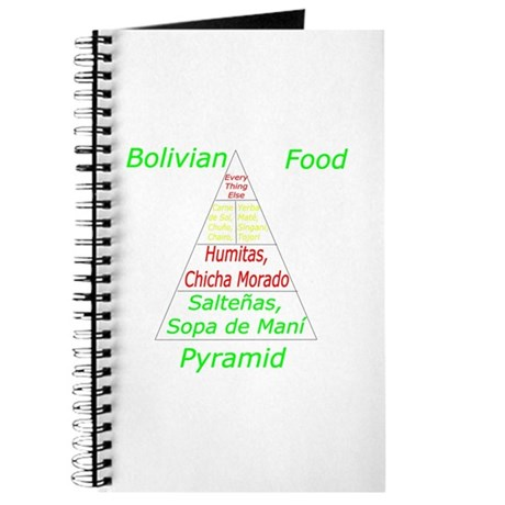 how to write an essay introduction about food pyramid essay on the contrary fast food restaurants are an excellent choice of convenience