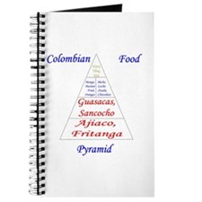 Colombian Food Pyramid Journal