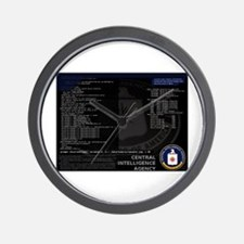 cia unix Wall Clock