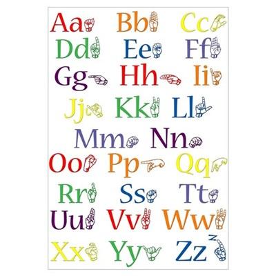 ASL Alphabet Canvas Art