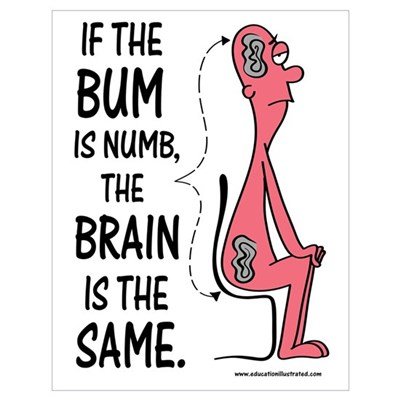 If the Bum is Numb Poster