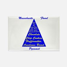 Massachusetts Food Pyramid Rectangle Magnet