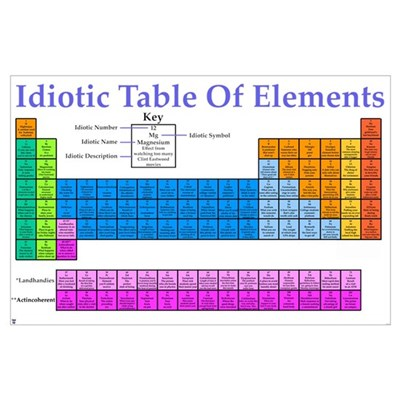 Idiotic Table Of Elements Poster