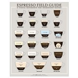 Espresso Posters