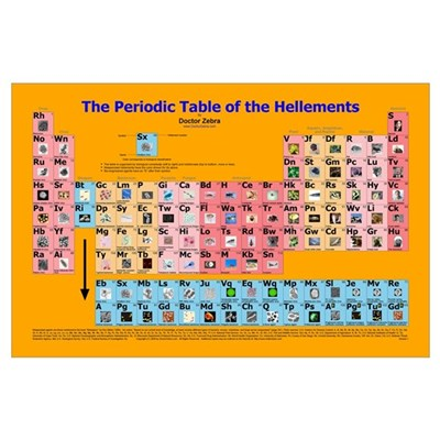 Periodic table of the hellements for misanthropes poster for Table th width attribute
