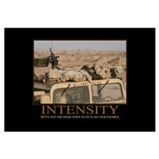 Intensity Motivational Framed Print