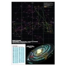 100 Closest Star Map - Large Framed Print